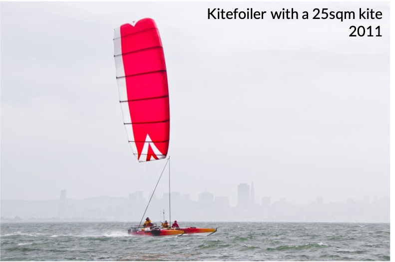 Kitefoiler-EN