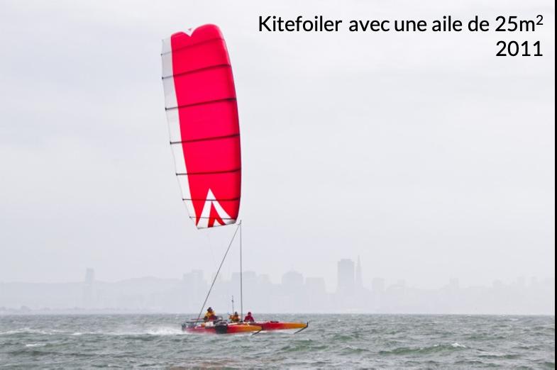 Kitefoiler