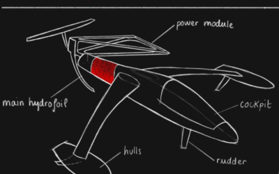 Infographics: How do we shape our boat?